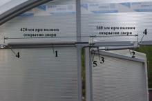 Правильная установка термопривода для теплицы